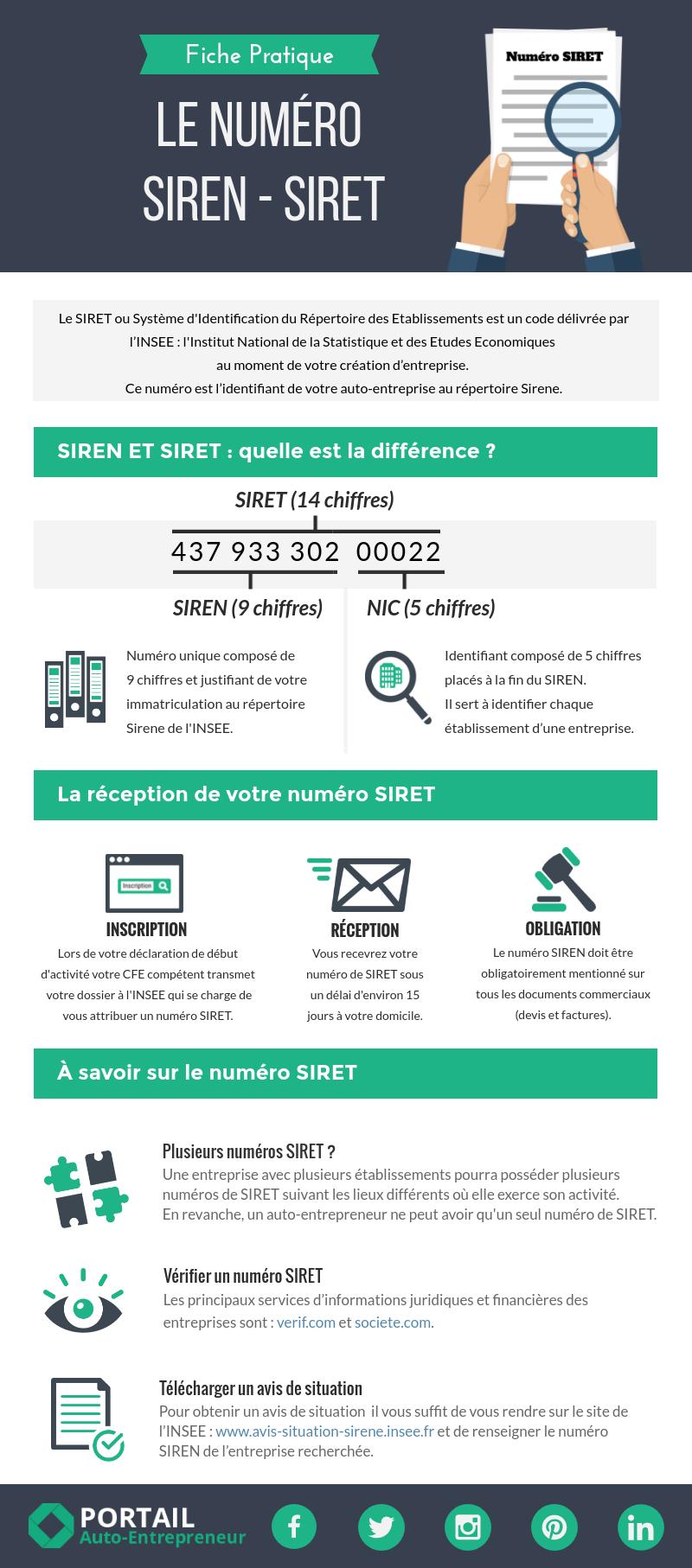 Siret Auto Entrepreneur Tout Savoir Sur Le Siret En Auto Entreprise