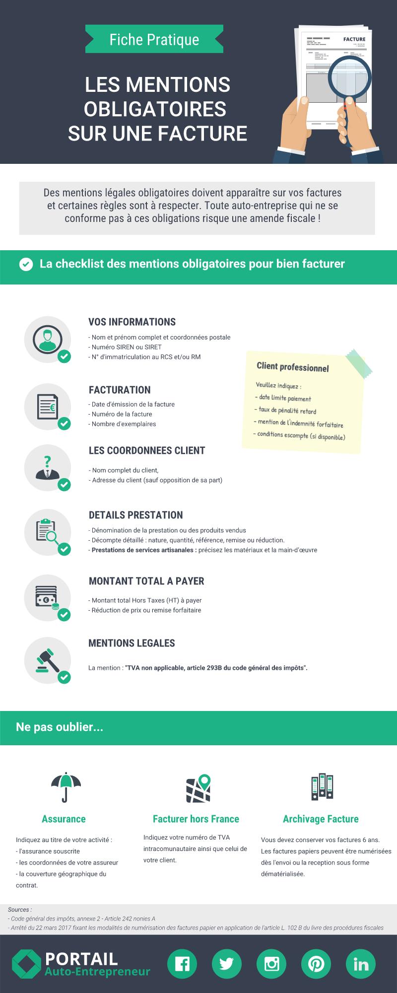 Infographie Comment Facturer Quand On Est Auto Entrepreneur