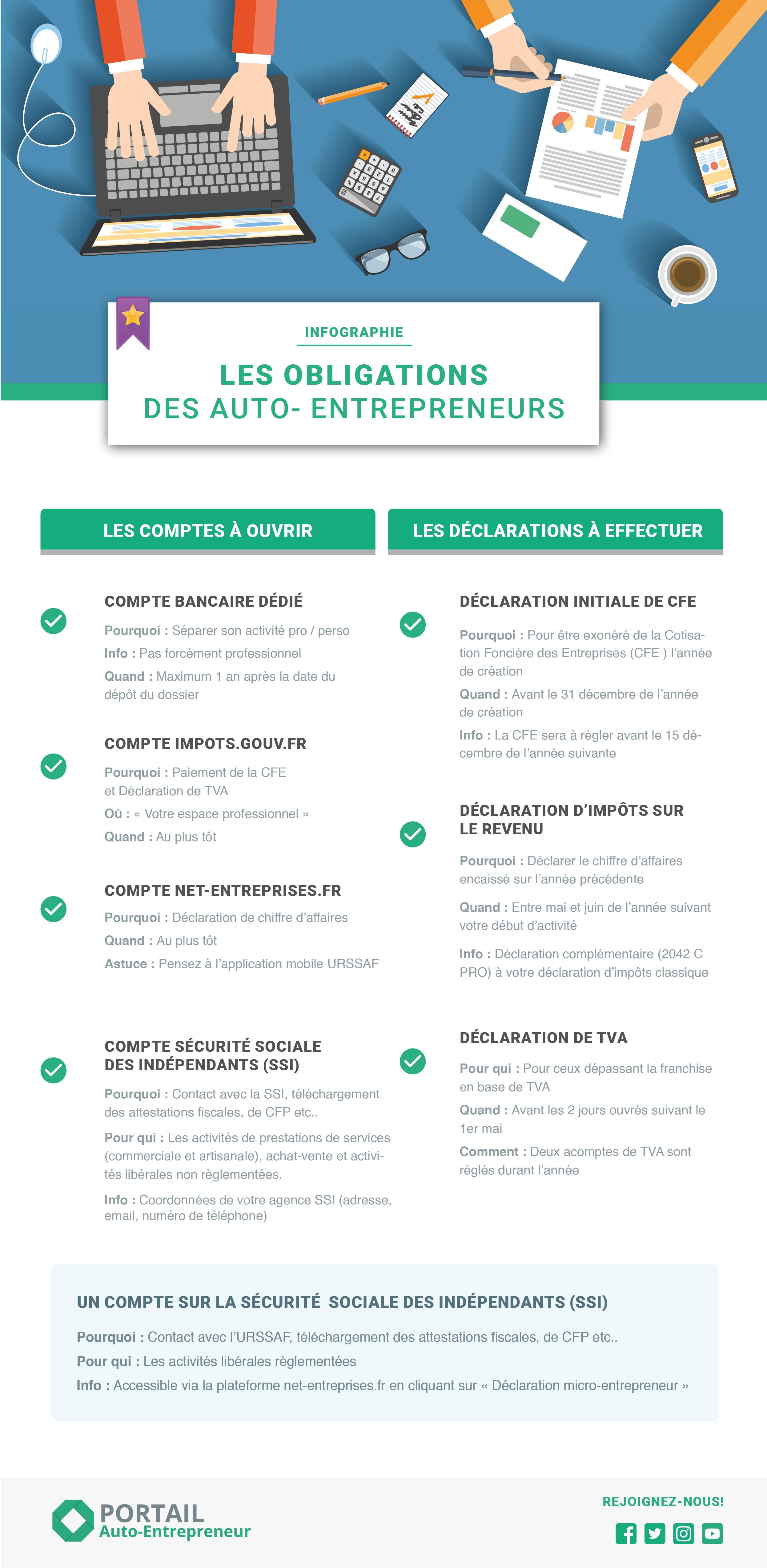 Auto Entrepreneurs Le Calendrier De Vos Demarches