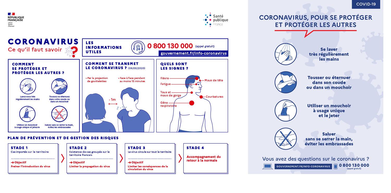 Coronavirus et auto-entreprise : quelles aides possibles ?