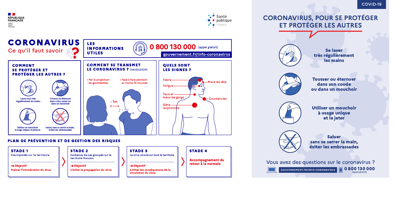coronavirus-mesures-barrieres