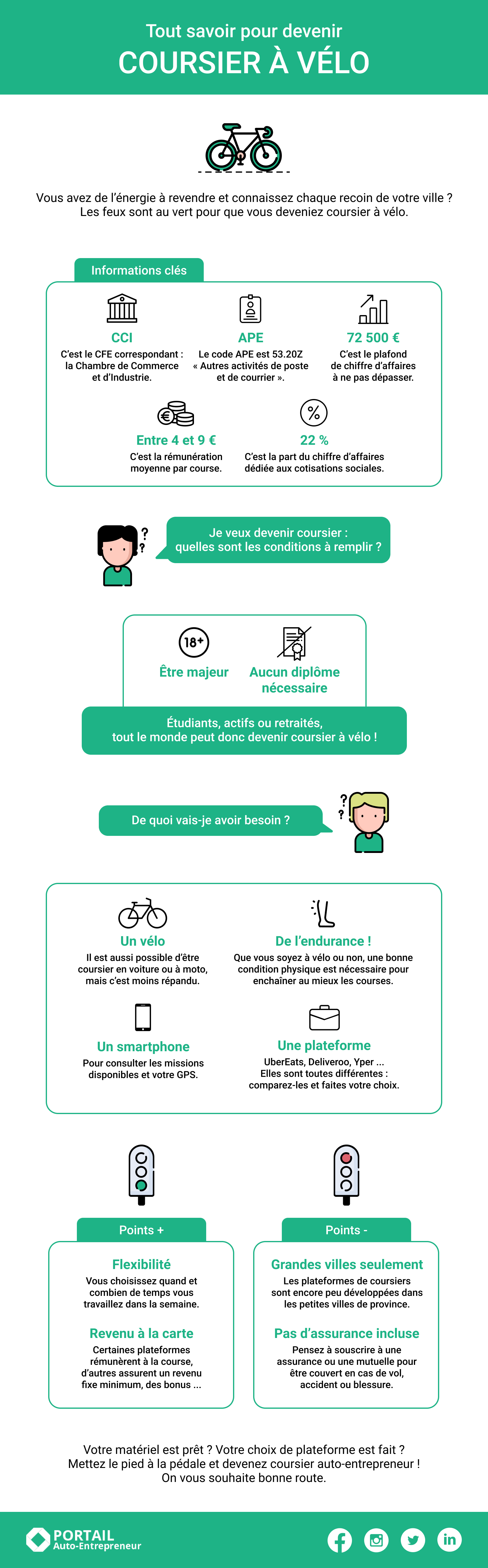 coursier-velo-infographie
